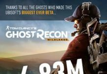 TOM CLANCY'S GHOST RECON® WILDLANDS' BETA PHASES MAKE UBISOFT® HISTORY - REACHING MORE THAN 6.8 MILLION PLAYERS