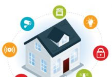 New Customer Segmentation Improves Smart Home Marketing Strategies in Western Europe
