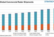 Which High Power RF Transmitter Technologies will Take Advantage of the Commercial Radar Opportunity?